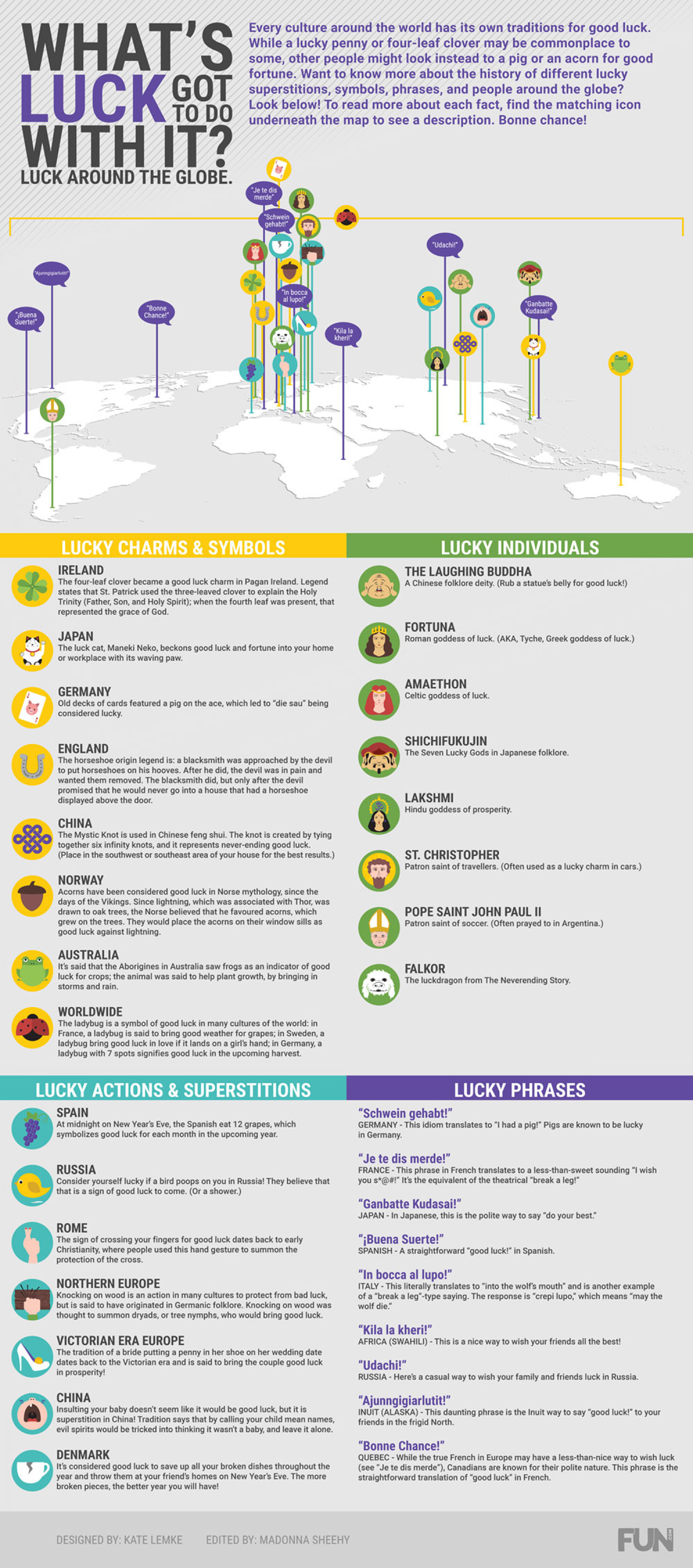 What's Luck Got To Do With It? Luck Around the Globe Infographic