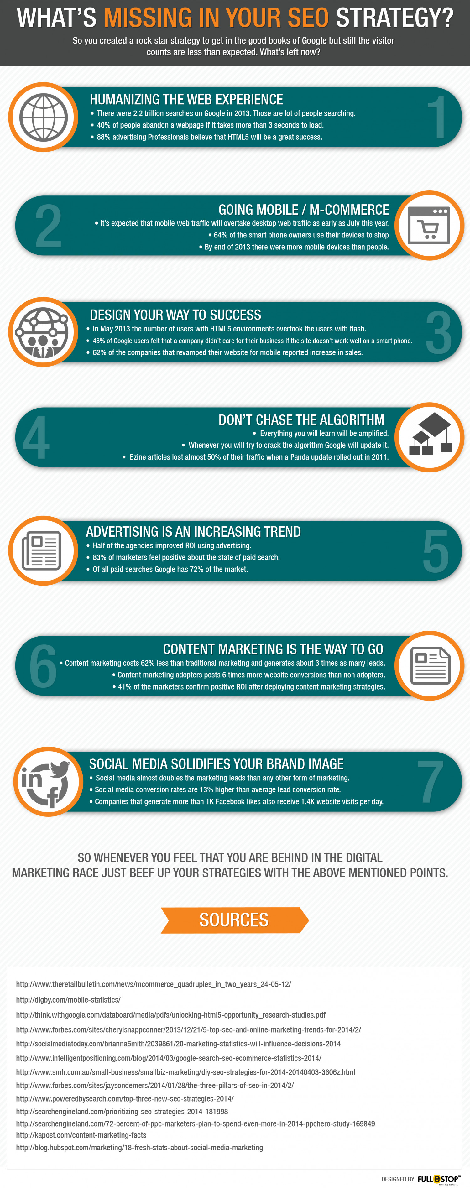 What's Missing in Your SEO Strategy? Infographic