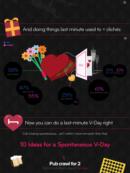 What's more romantic than being Spontaneous? Infographic