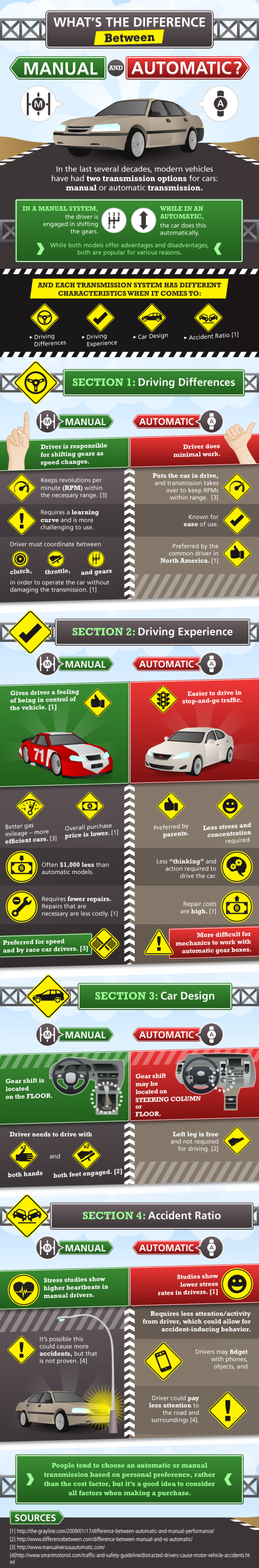 what s the difference between manual and automatic visual ly rh visual ly difference between manual and automated system in computer difference between manual and automatic control system