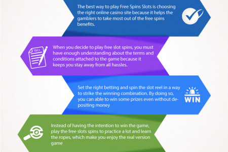 What's The Perfect Way To Play Free Spins Slots? Infographic