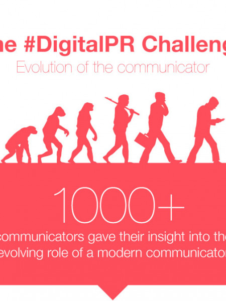 What's your digital PR challenge? Infographic