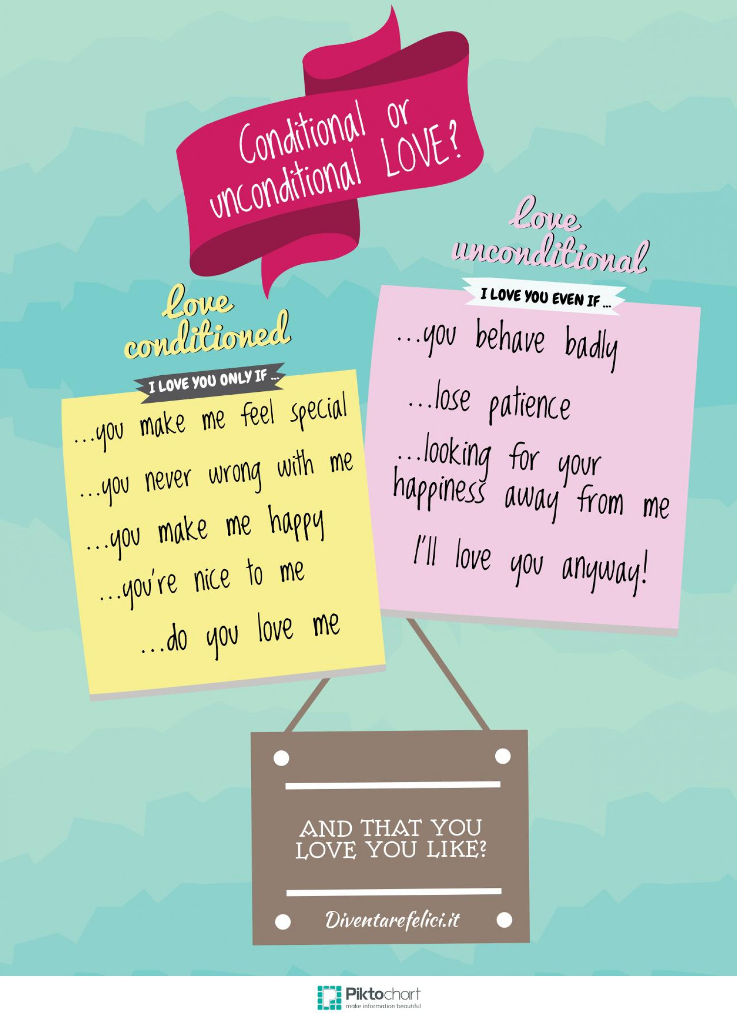 What's your love? Infographic