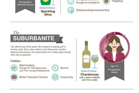 What's Your Wine Personality? Infographic