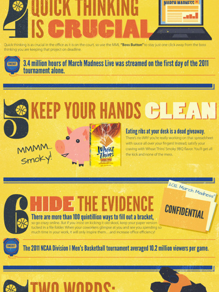 Wheat Thins Celebrates Covert NCAA Basketball Fans Infographic