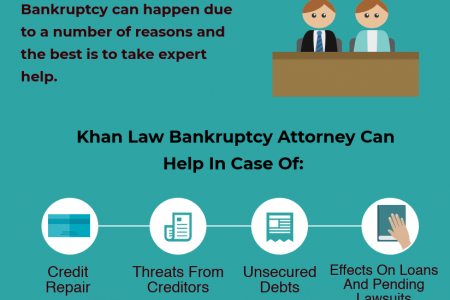 When Are The Times When Bankruptcy Attorney Can Help? Infographic