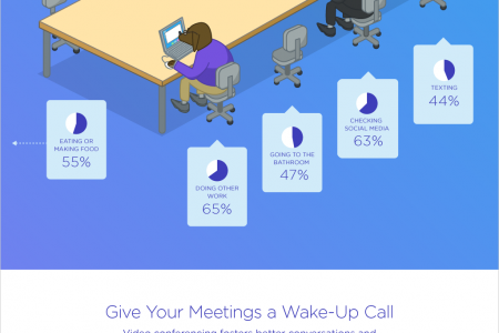 When Daydreams Happen To Bad Conference Calls Infographic