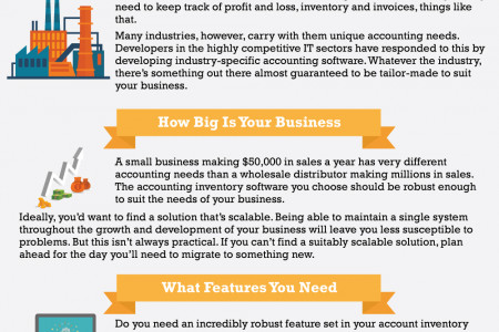 When Do You Need an ERP? Infographic