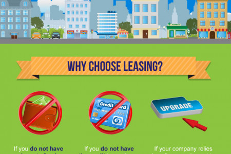 When Equipment Leasing Makes Cents Infographic