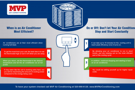 When is an Air Conditioner Most Efficient? Infographic