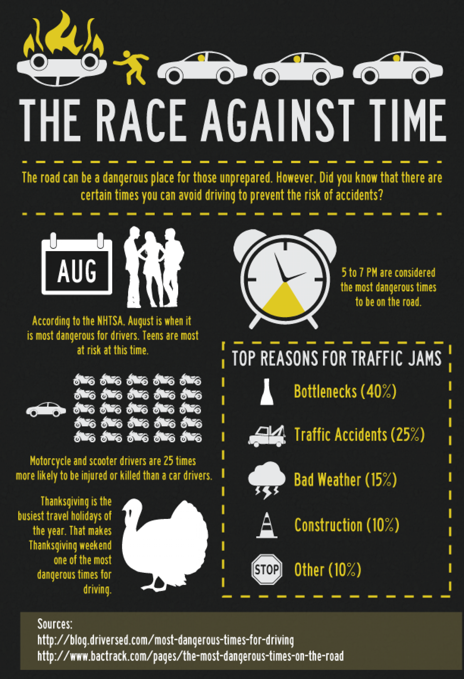 When is it Most Dangerous to Drive? Infographic