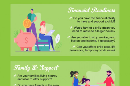 When Is The Right Time To Start Your Family? Infographic