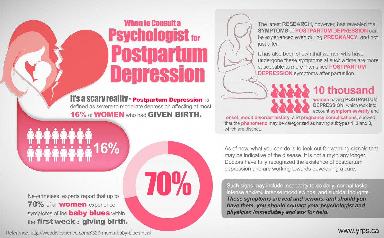 when to consult a psychologist for postpartum depression | visual.ly