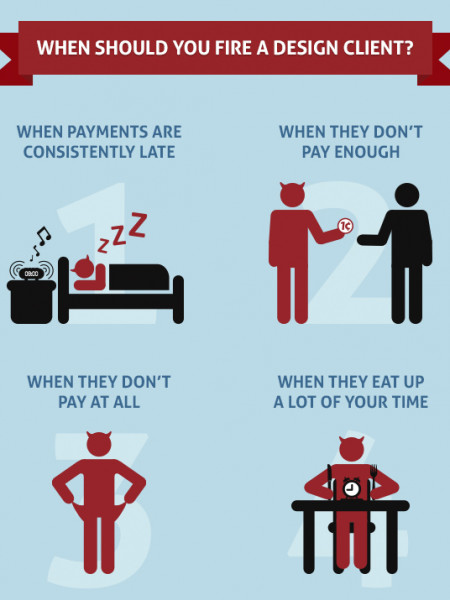 When to Fire Your Graphic Design Clients Infographic