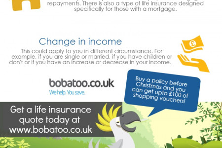 When to get life insurance Infographic