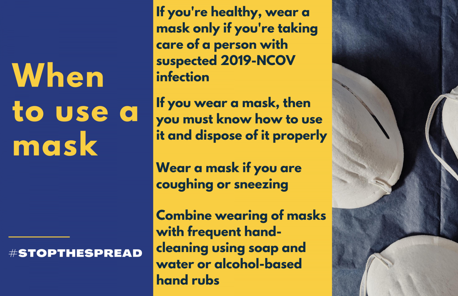 When to Wear Mask to prevent yourself from Covid 19 Infographic