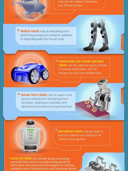 When Will Robots Rule The World?  Infographic