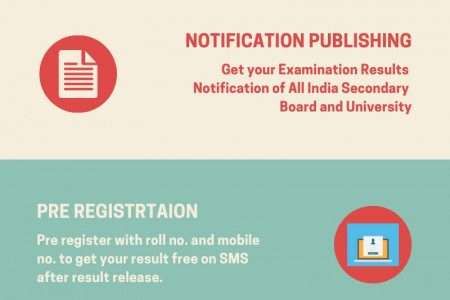 When you are looking for any examination result and notification, visit us! Infographic