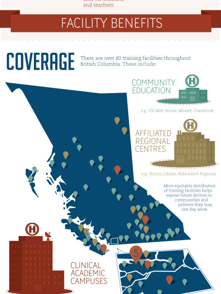 Where are BC's New Doctors? Infographic