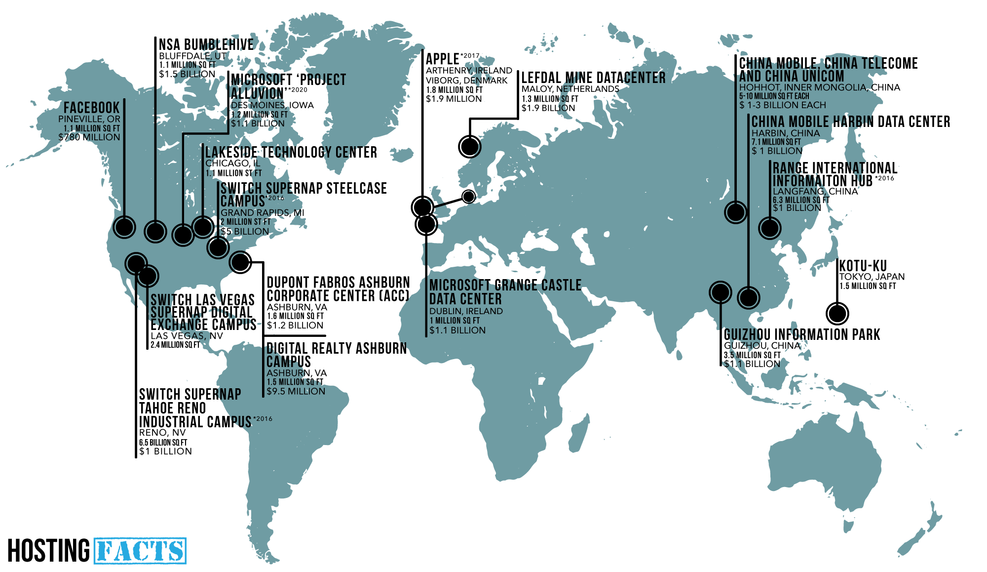Where are the largest data centers in the world visual gumiabroncs Images