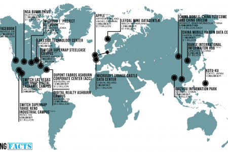 Where are the Largest Data Centers in the World? Infographic