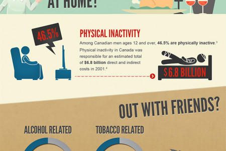Where Are The Men (in Northern BC) Infographic