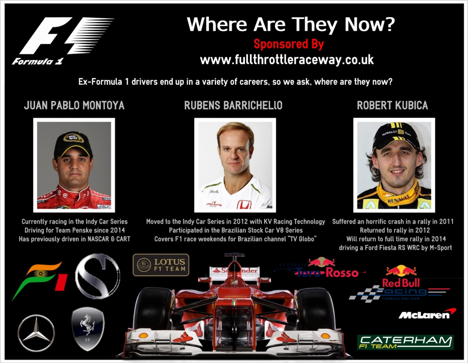 Where Are They Now? Infographic