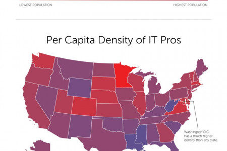 Where are US IT Pros? Infographic
