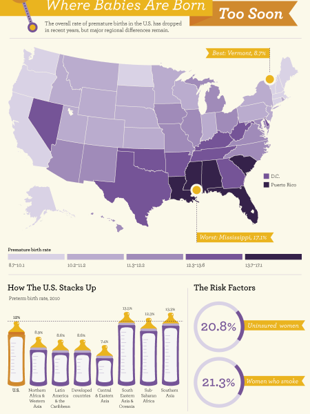 Where Babies Are Born Too Soon Infographic