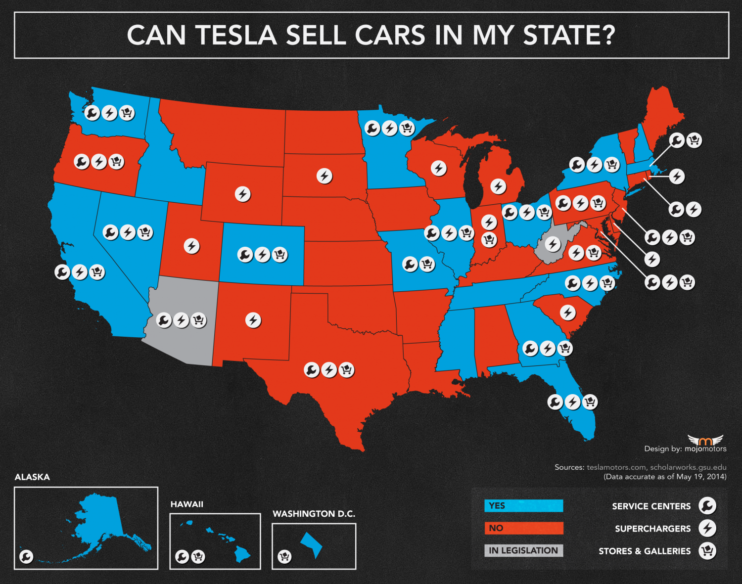 Can Tesla Sell Cars in my State? Infographic