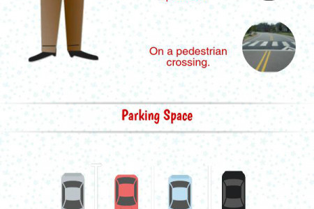 Where Can't You Park? Infographic