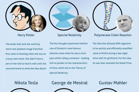 Where Did Iconic People Have Their Eureka Moment? Infographic