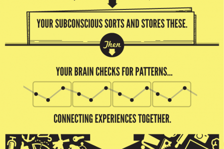 Where Do Ideas Come From? Infographic
