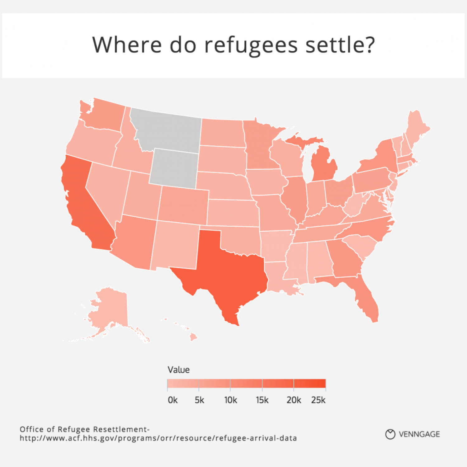 Where do refugees settle? [Chart] Infographic