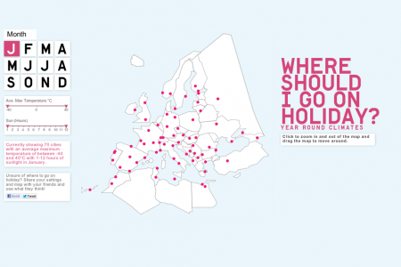 Where Should I Go On Holiday? Infographic