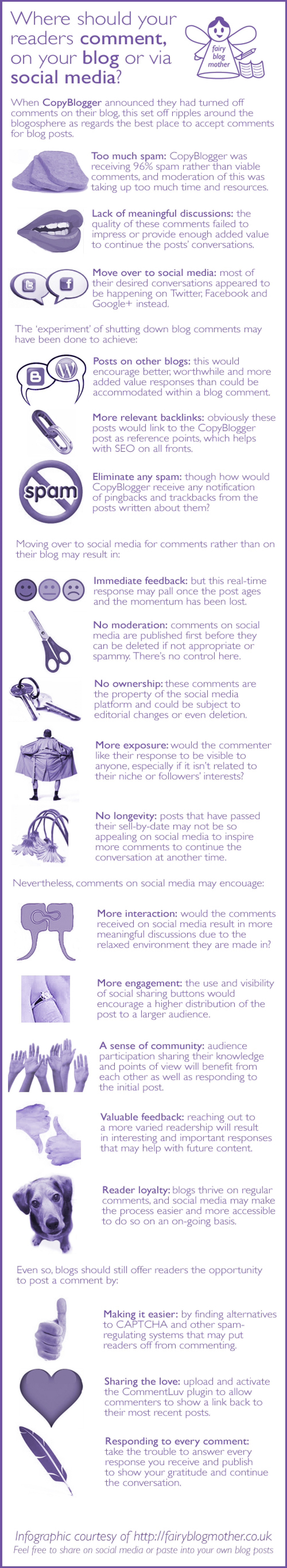 Where should your readers comment, on your blog or via social media? Infographic