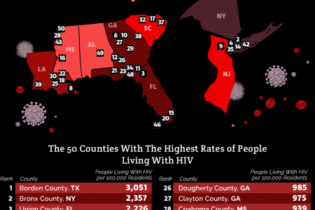 Where the Highest Proportions of People Living with HIV Are in the United States Infographic