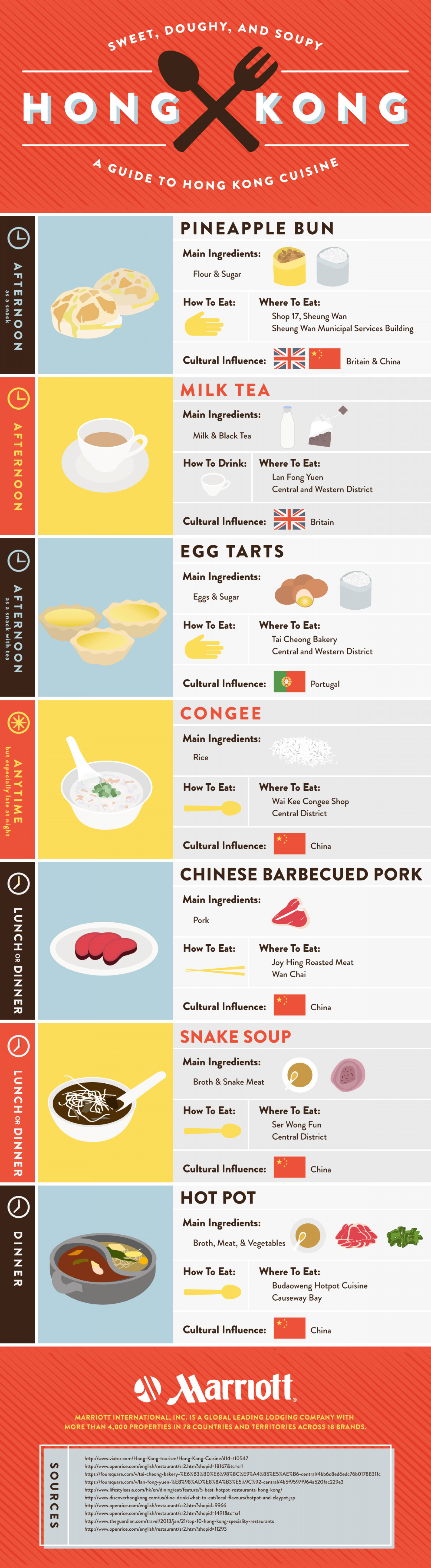 Where to Find Local Cuisine in Hong Kong Infographic