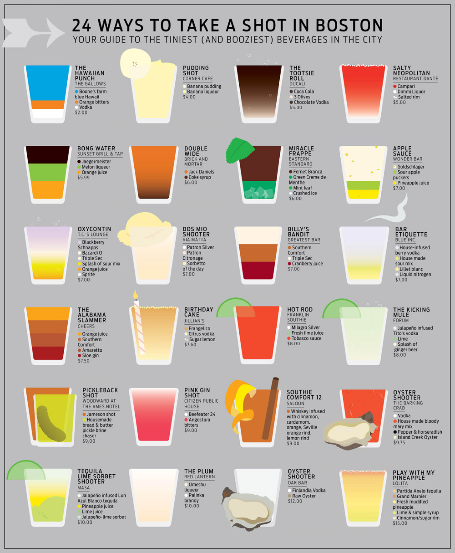 where to order shots in boston