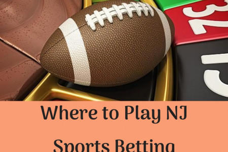Where to Play NJ Sports Betting Infographic