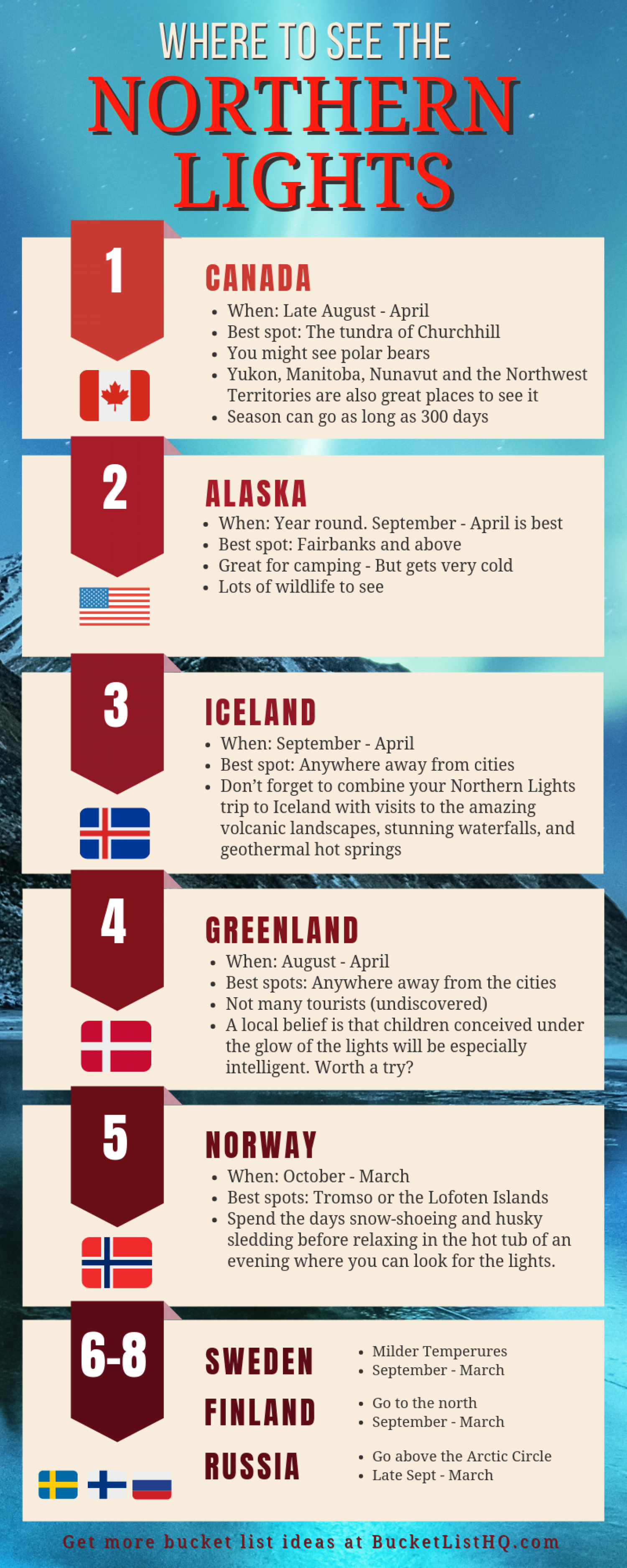 Where to see the Northern Lights infographic Infographic
