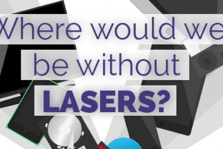 Where would we be without lasers? Infographic