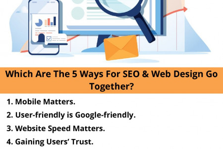 Which Are The 5 Ways For SEO & Web Design Go Together? Infographic