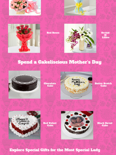 Which are the Mother's Day Best-Selling Gifts? Infographic