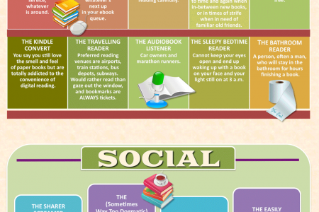Which Book Reader Species Are You? Infographic