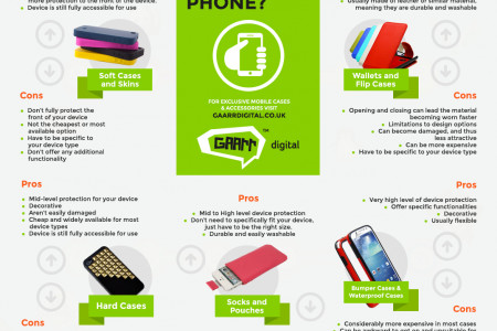 Which Case is Right for Your Phone? Infographic