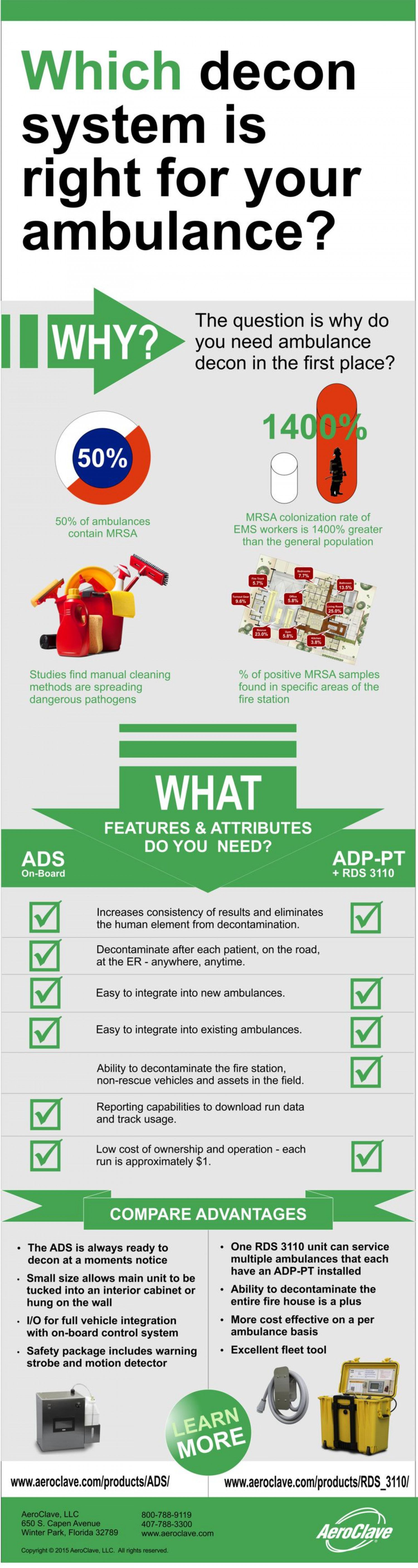 Which decon system is right for your ambulance? Infographic
