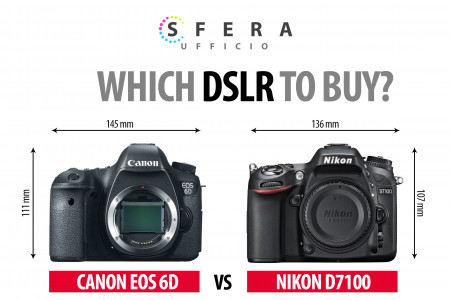 WHICH DSLR TO BUY? Infographic