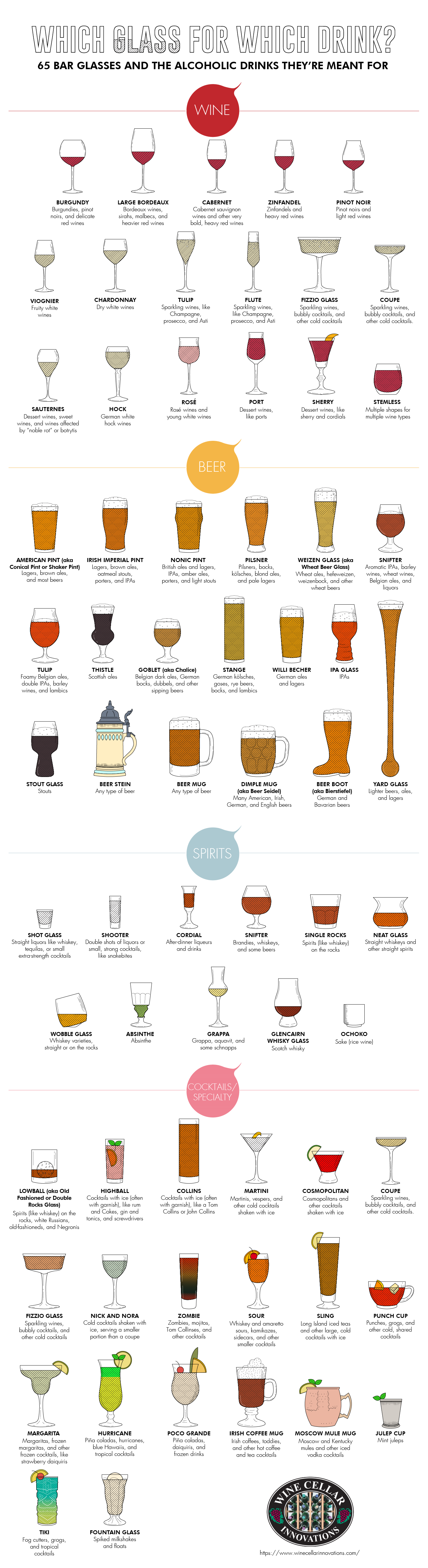Which Glass for Which Drink? 65 Bar Glasses and The Alcoholic Drinks They're Meant For Infographic