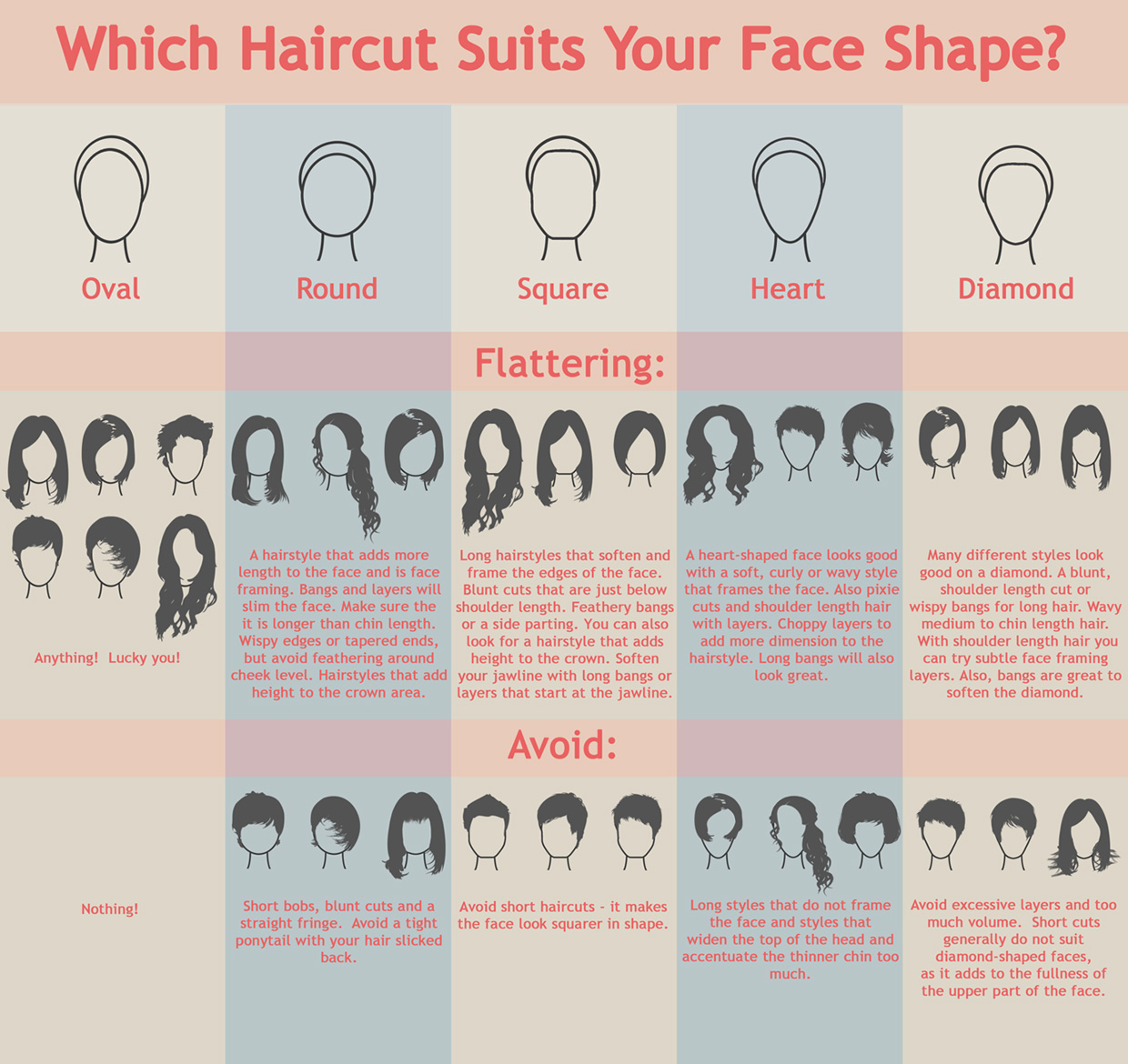 Which haircut suits your face shape?  Visual.ly